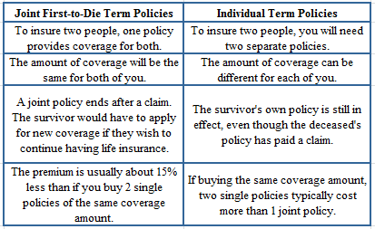 Elegant And Cons Of Joint Life Insurance Vs Individual Life Insurance
